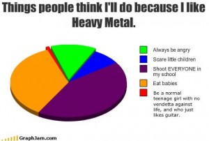 heavy-metal-diagramm